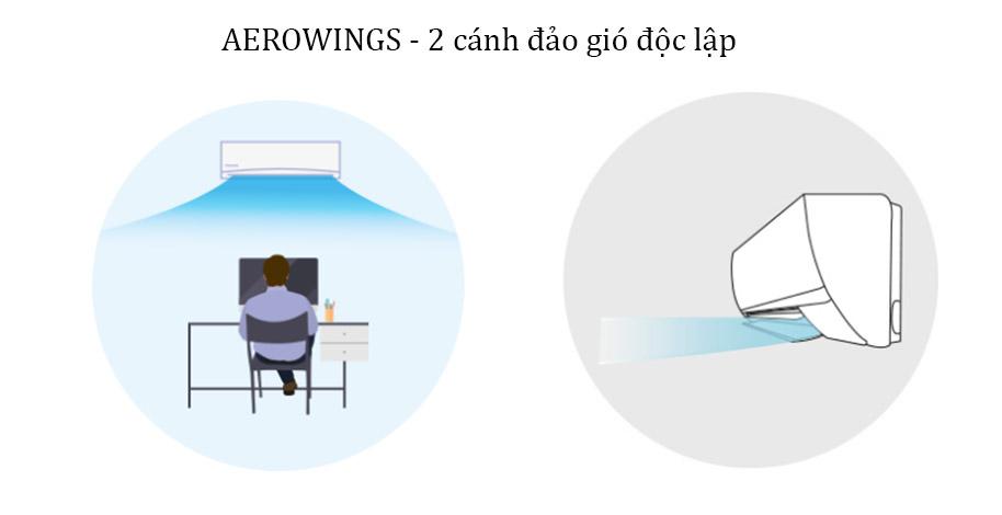 Aerowings - 2 cánh đảo gió độc lập trên Panasonic CU/CS-PU9VKH-8