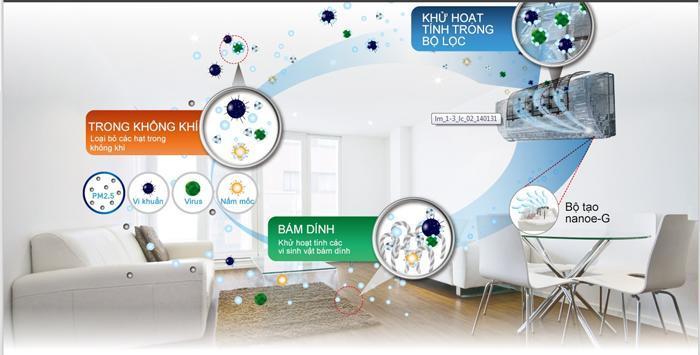 Công nghệ Nanoe-G giúp loại bỏ vi khuẩn, bụi bám tối ưu nhất