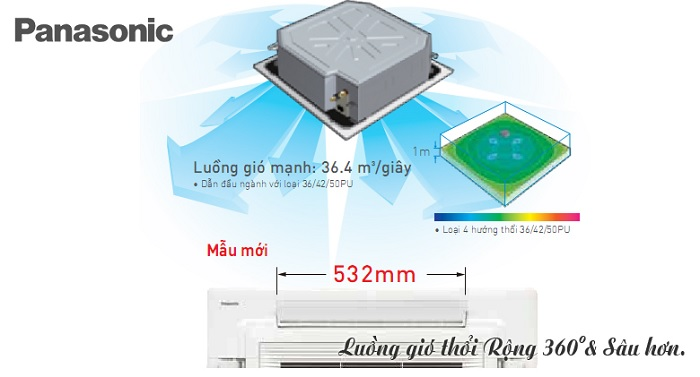 Điều hòa âm trần Panasonic 24000 BTU 1 chiều thường S-25PU1H5B/U-25PN1H5